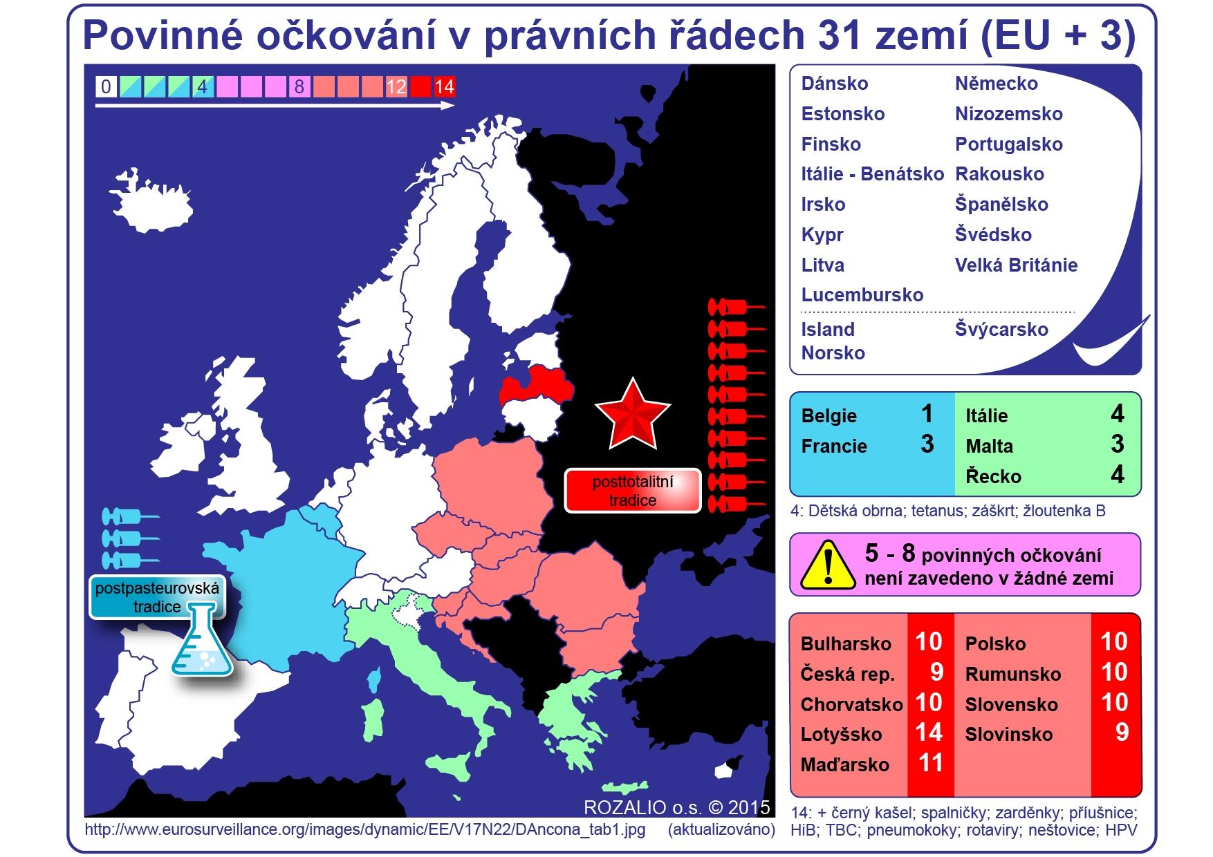 Přehled povnného očkování v Evropě