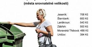 Snížení poplatku za svoz odpadu v Jeseníku