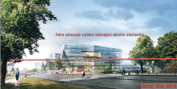 Předimenzované Centrum Bořislavka na Praze 6 mezi Hanspaulkou a Ořechovkou