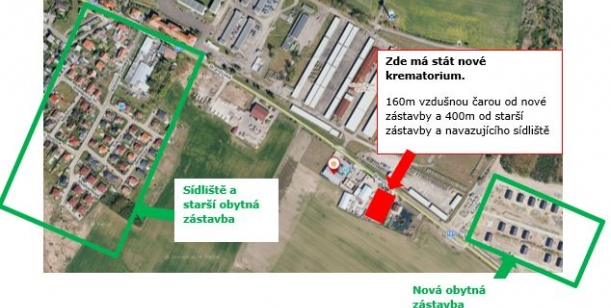 Nesouhlas s plánovanou stavbou Krematoria u obytné zástavby v Kostelci nad Labem